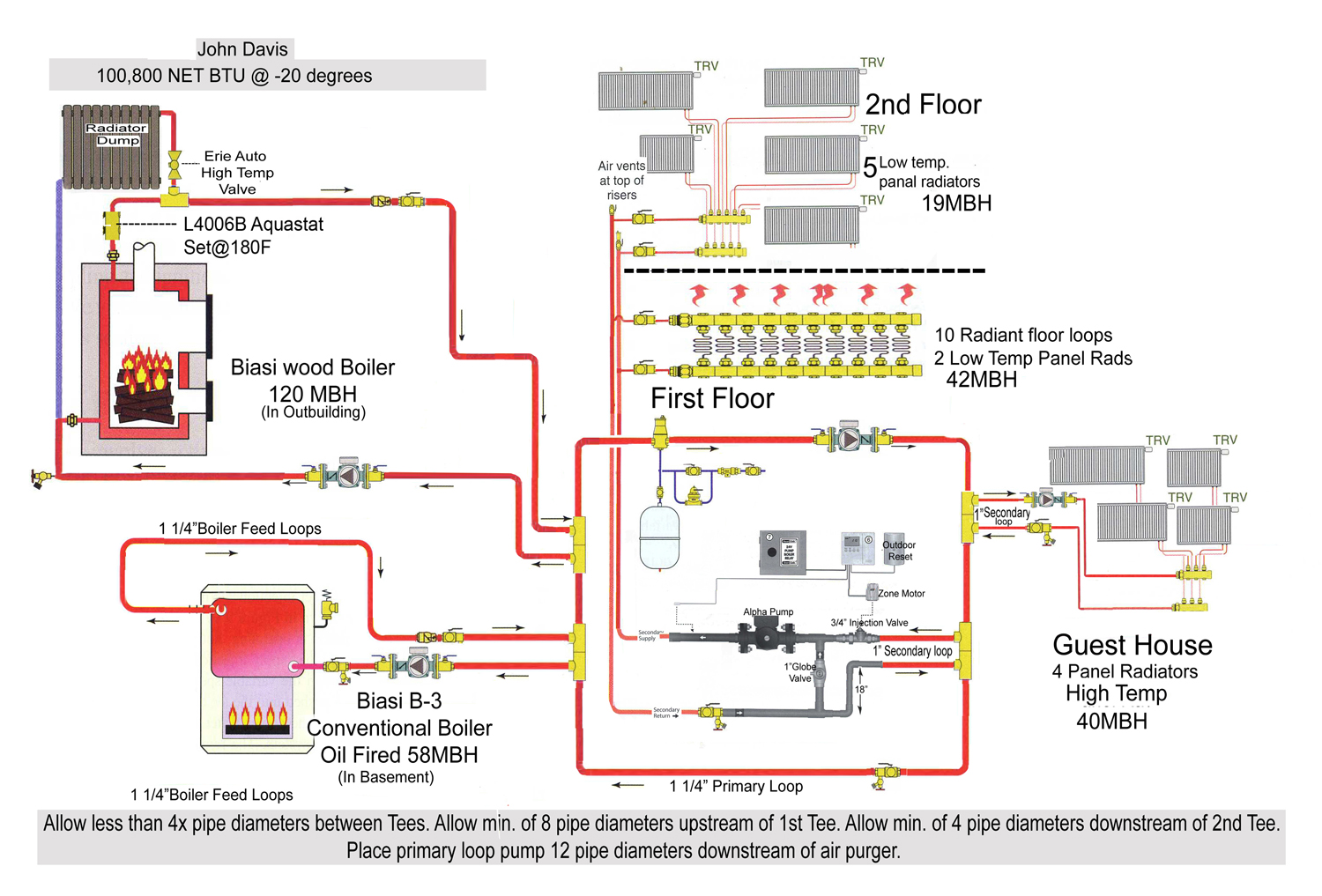 A Typical Furnace Wiring Schematic For Not Lossing Diagram Electric Hot Water Heater Installing Boiler The Journey Johnny D Blog Reznor Gas Coleman